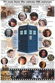 dr-who-50th